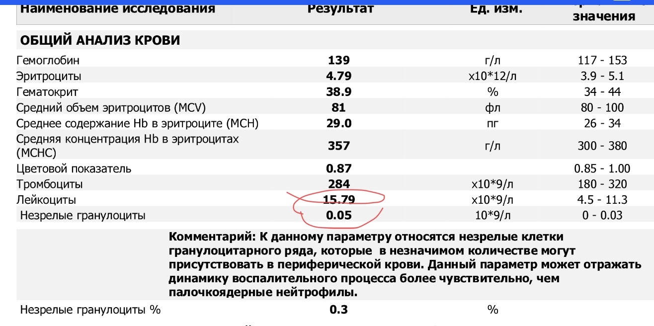 Крови эритроцитов средний анализе общий объем такое анализ на каплю толстую крови что