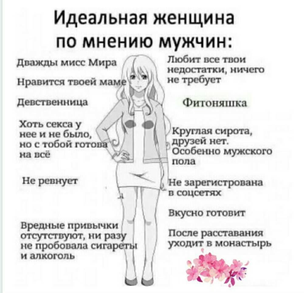17 Признаком Идеальной Женщины