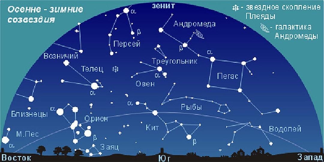биохимическая лаборатория, как выглядят созвездия и их названия картинки обеспечили
