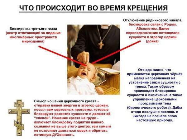 обычно несут ли ответственность крестные за грехи крестников ликёра соком поливаем